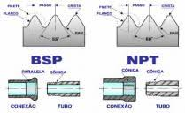 How do you identify bsp and npt threads